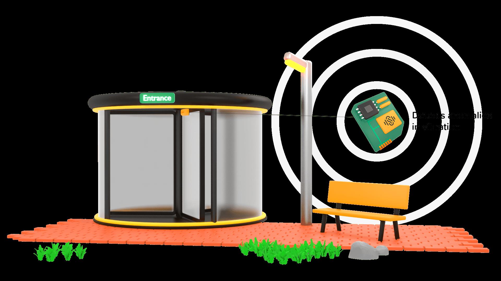 Sensorfy predictive maintenance scene Access Control