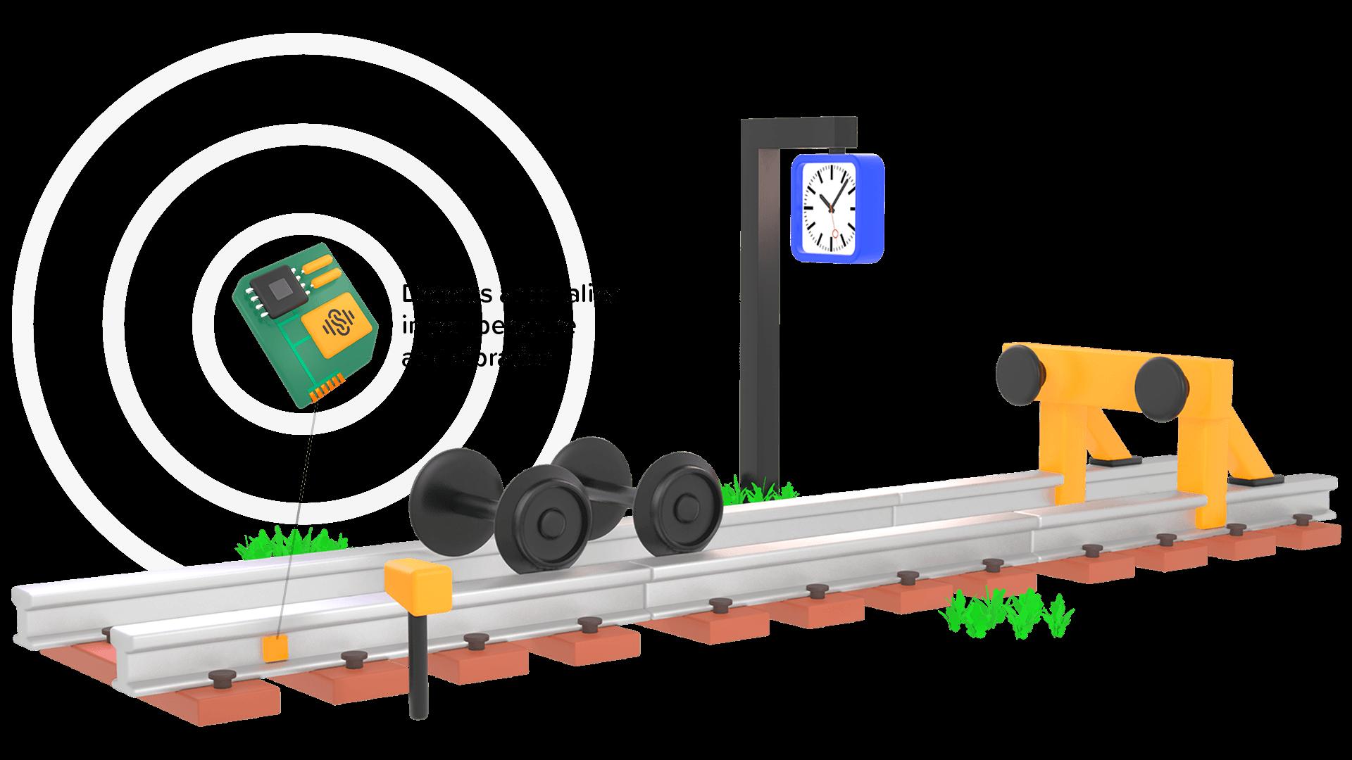 Sensorfy predictive maintenance scene Rail